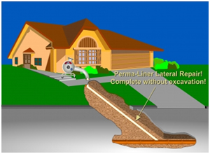 Lake Forest Pipe Lining, Pipe Lining Lake Forest, Lake Forest Line Pipe, Line Pipe Lake Forest