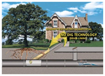 Los Altos Sewer Repair, Los Altos Sewer Fix, Los Altos Sewer Replace, Los Altos Sewer Contractor, Los Altos Sewer Services, Los Altos Emergency Sewer Repair