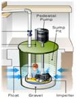 Sump Pump Dublin, Sump Pump Repair Dublin, Sump Pump Replace Dublin, Sump Pump Services Dublin, Dublin Sump Pump, Dublin Sump Pump, Dublin Sump Pump Repair